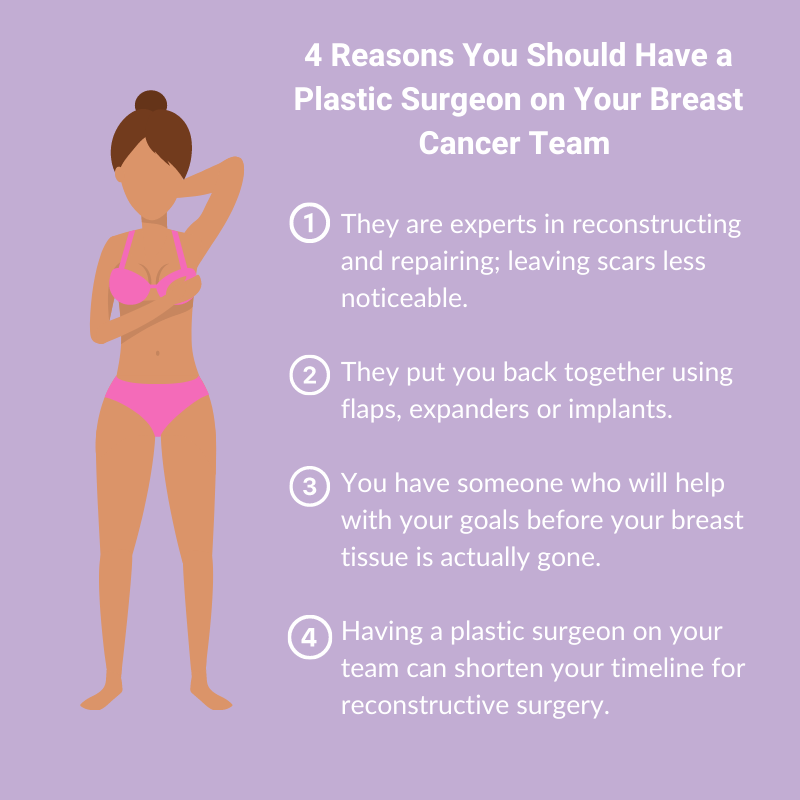 4 Reasons to Have a Plastic Surgeon on Your Breast Cancer Team